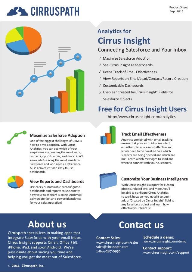 Sept 2014  About us  Cirrus Insight  Connecting Salesforce and Your Inbox  Free for Cirrus Insight Users  http://www.cirru...