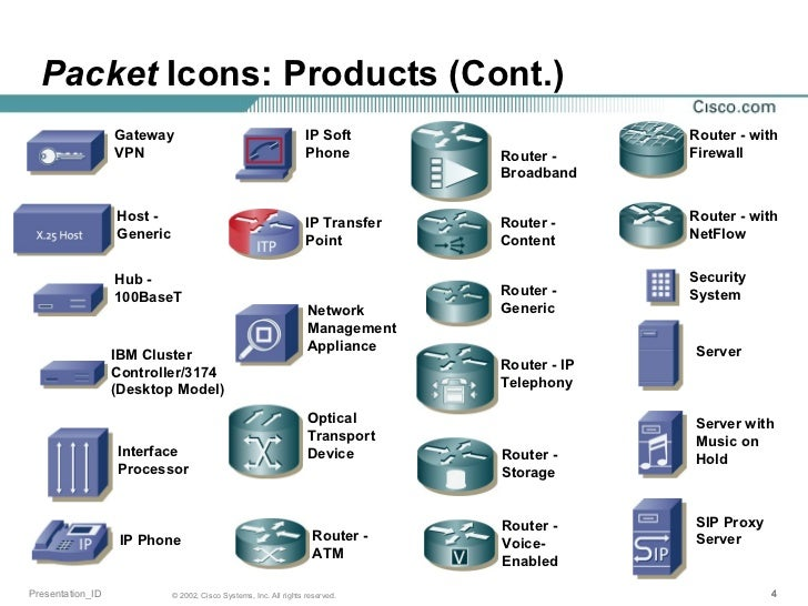 Cisco Icon Library