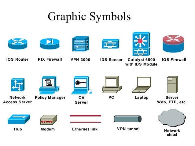 Cisco Symboler