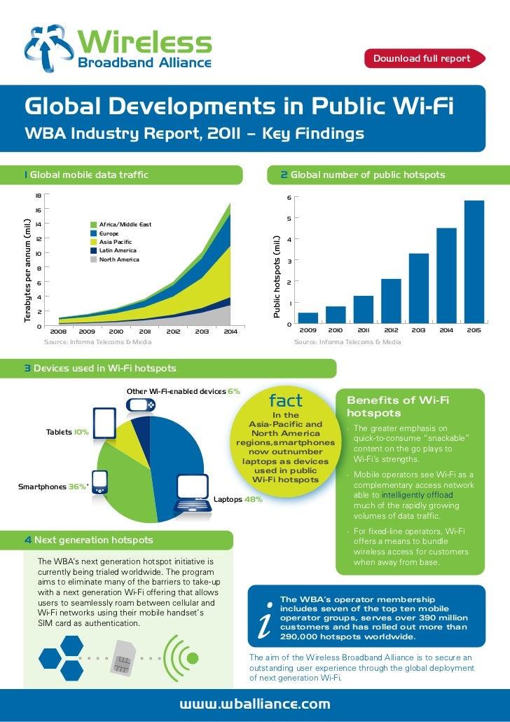 Download full report     Global Developments in Public Wi-Fi     WBA Industry Report, 2011 – Key Findings       1 Global m...