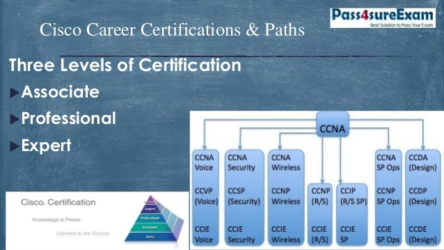 ccie routing and switching written exam
