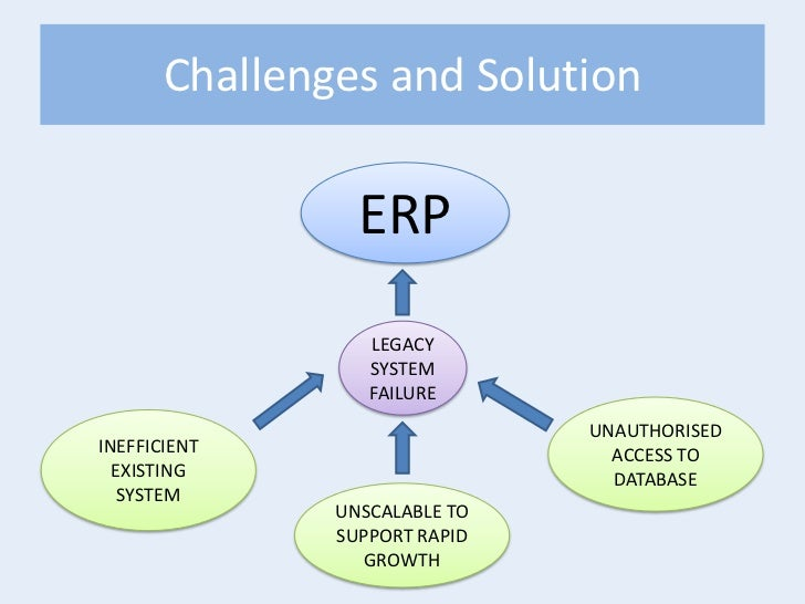 cisco case study solution Cisco systems inc implementing erp case study help, case study solution & analysis & the necessities for videoconferencing is often utilized as either a 1-to-a person.