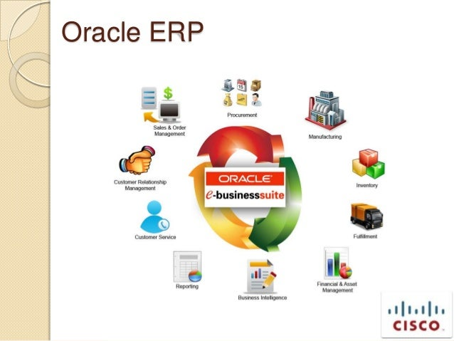 cisco erp implementation case study analysis Cisco systems inc implementing erp case study help, case study solution & analysis & the necessities for videoconferencing is often utilized as either a 1-to-a person.