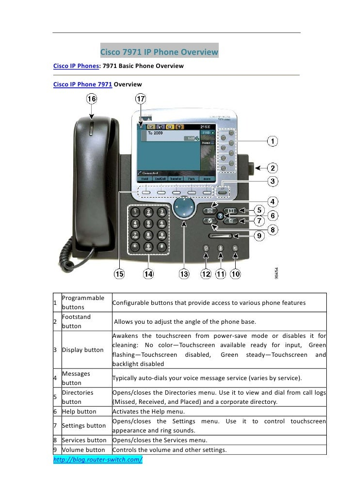 Cisco unified ip phone guide overview on cisco 7971 ip phone