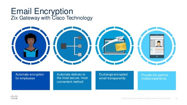 cisco email security appliance c170 ordering guide