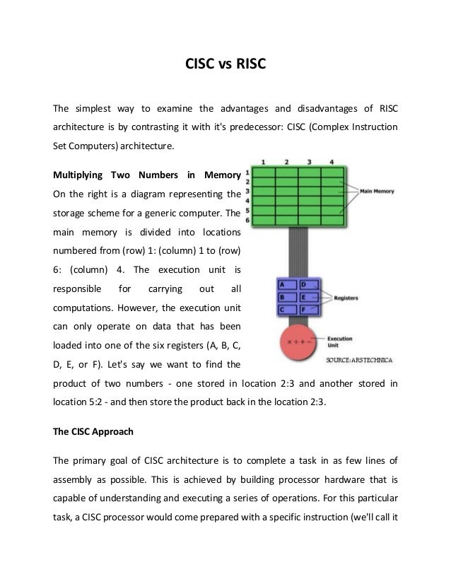 Like this document why not share for Risc v architecture