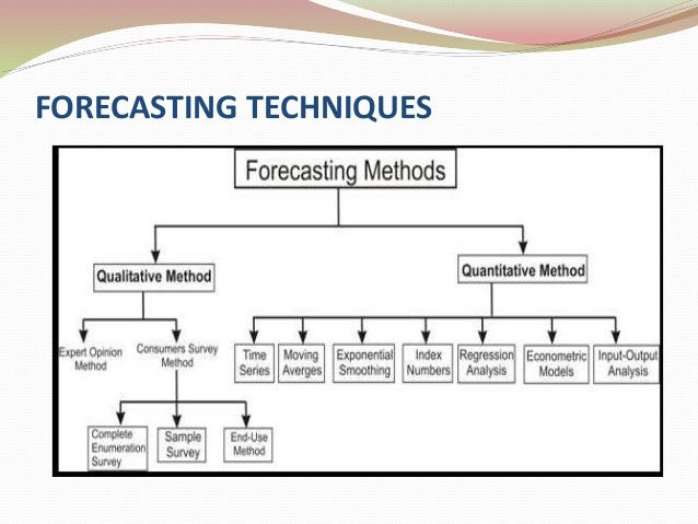 Developing Demand Forecasting Model For Fmcg Product. Gartner Magic Quadrant 2014 Bi. How Much Does A Tax Attorney Cost. Auckland Car Rental Cheap Tulsa Trade Schools. Alert Medical Response Executive Mba Programs. Graduate Programs In Nursing. Best Roth Ira Accounts Nantucket Pest Control. Drugs To Treat Erectile Dysfunction. Fresno Community Colleges Walter Salas Humara