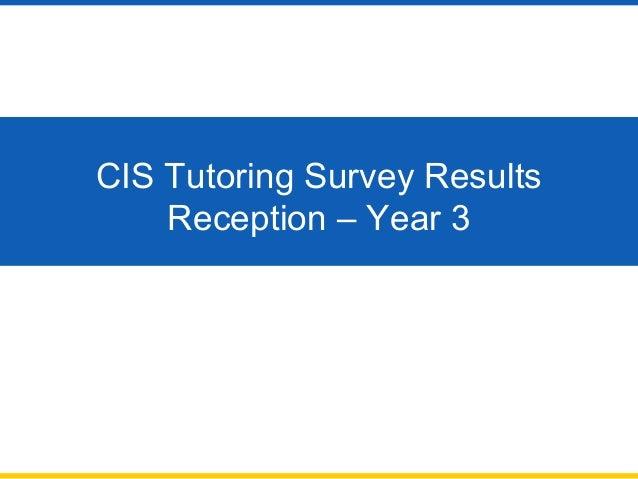 CIS Tutoring Survey Results Reception – Year 3