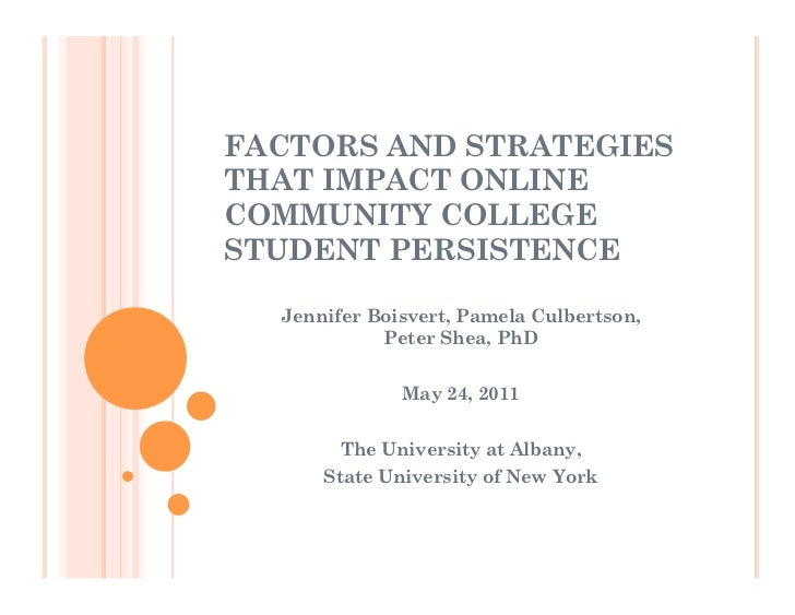 Factors & Strategies that impact online CC student persistence,