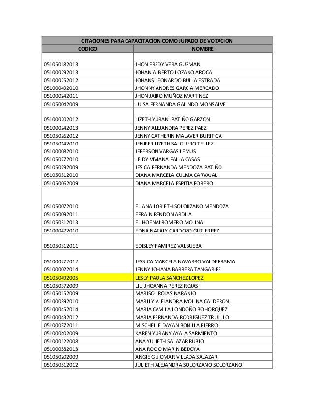 CITACIONES PARA CAPACITACION COMO JURADO DE VOTACION CODIGO NOMBRE 051050182013 JHON FREDY VERA GUZMAN 051000292013 JOHAN ...