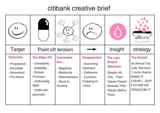 Citi Creative Brief