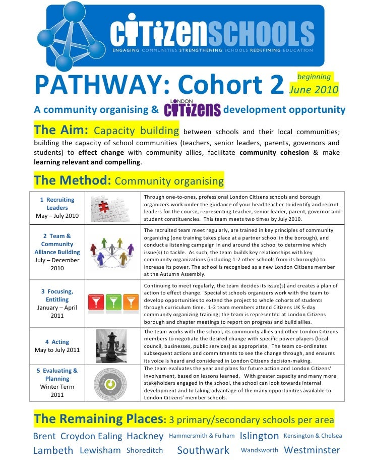 PATHWAY: Cohort 2                                                                                beginning                ...