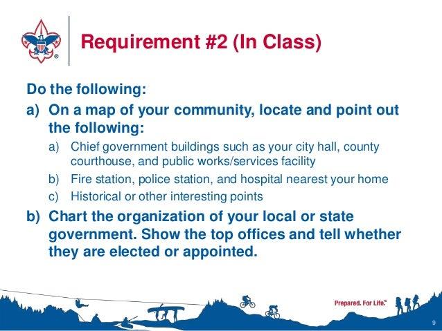 Citizen in the nation merit badge worksheet