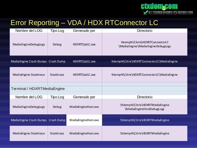citrix hdx como integrarlo con microsoft lync