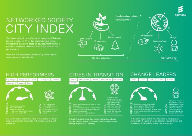 Sustainable urban development  Networked Society  City index The Networked Society City Index analyzes ICT-driven benefit ...