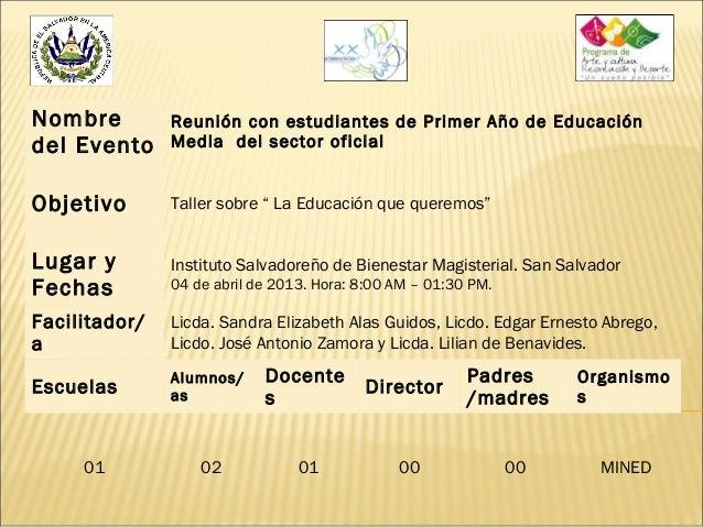 """Nombre del Evento  Reunión con estudiantes de Primer Año de Educación Media del sector oficial  Objetivo  Taller sobre """" L..."""