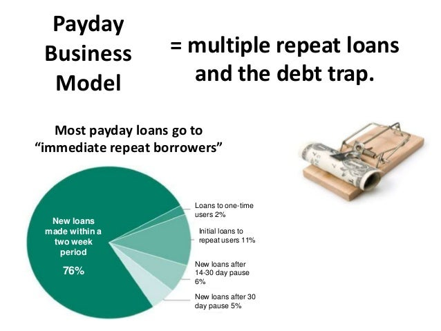 Business plan for payday lending company