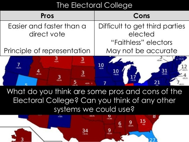 Pros and cons electoral college essay