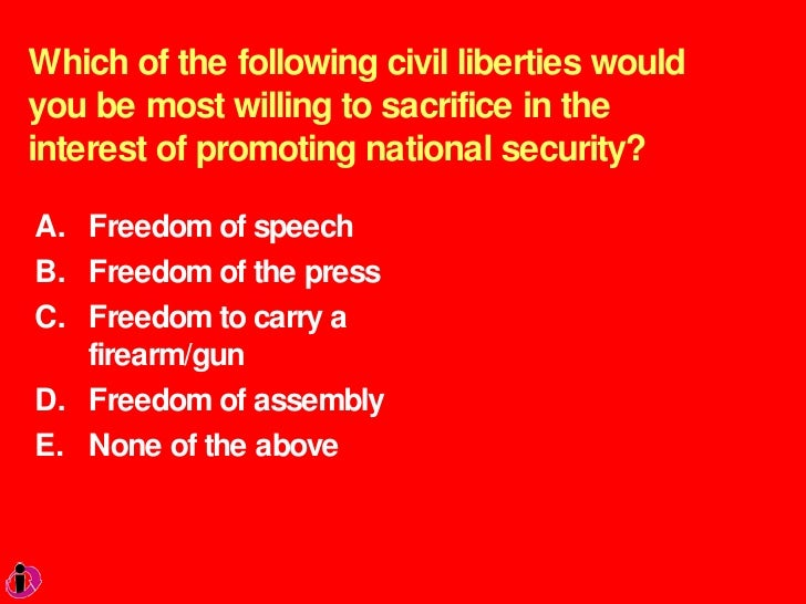 Which of the following civil liberties would you be most willing to sacrifice in the interest of promoting national securi...