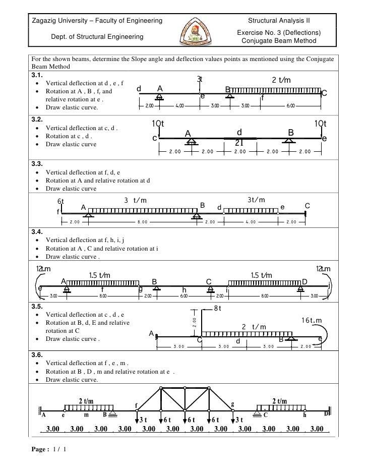 Zagazig University – Faculty of Engineering                                                          Structural Analysis I...