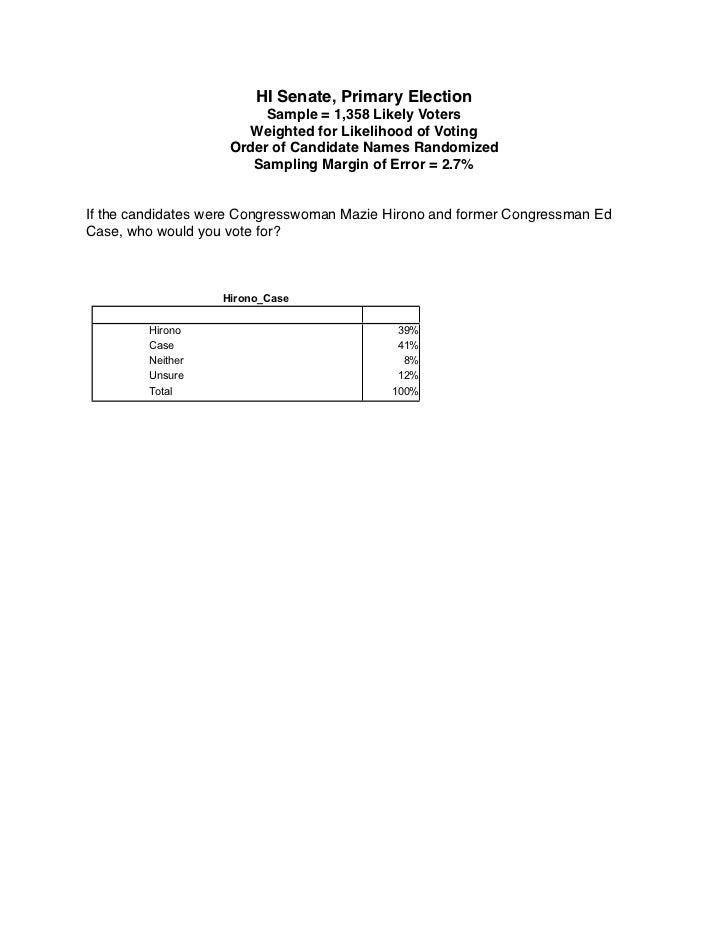 Civil beat january 2012 u.s. senate primary toplines and crosstabs