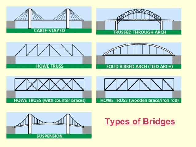 Study civil engineering?