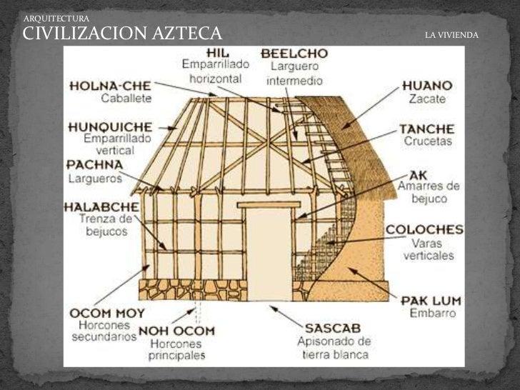 Clase de teresa ceip miguel hern ndez laguna de duero Como eran las casas griegas