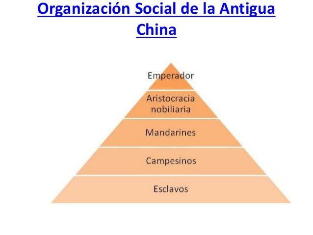 Resultado de imagen para organizacion social china