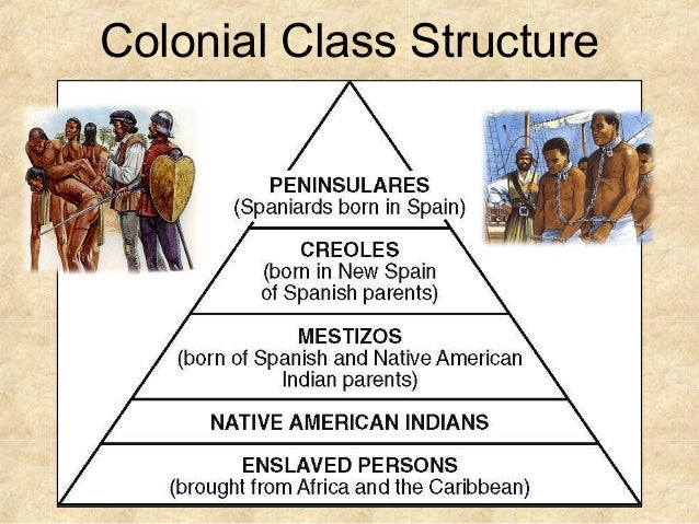 the structure of colonial society Social structure of the spanish colonies peninsulares people born in spain created date: 10/30/2002 10:02:05 am.