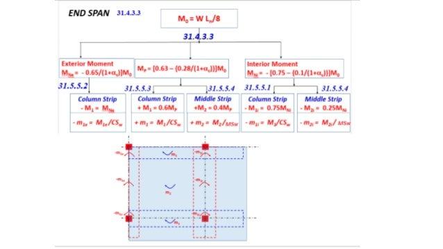 Minimum Required Distribution Table Ira Required Minimum