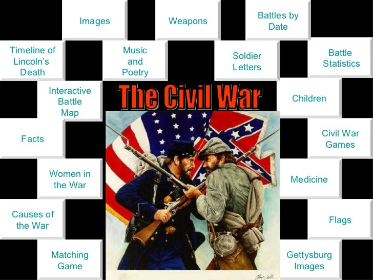 Interactive Battle Map Facts Causes of the War Civil War Games Medicine Flags Gettysburg Images Battle  Statistics Childre...