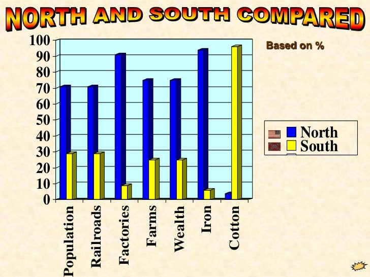 strenghts and weaknesses of the south What were the strengths and weaknesses of the north and the south, and how did these factors contribute to the outcome of the civil war.