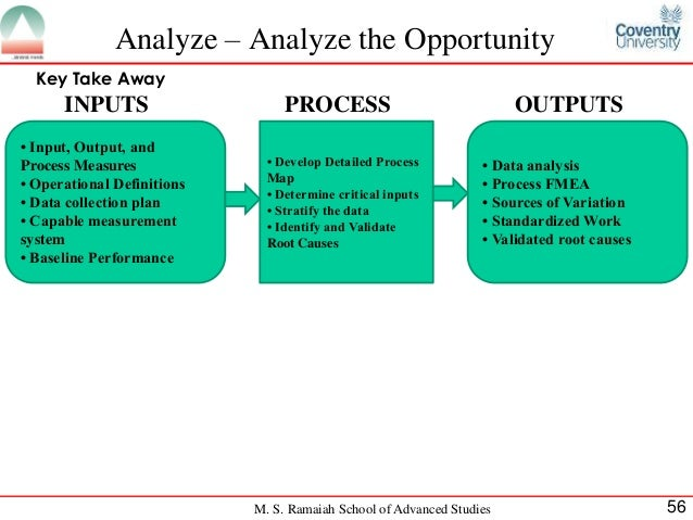 output and input process in banking Home essays input output of business model input output of business model c,d are used to constantly input into output monitor process as bank transit and.