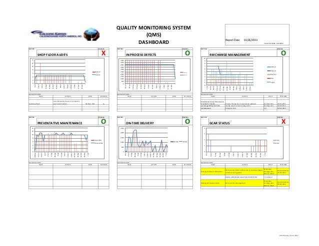 QUALITY MONITORING SYSTEM                                                                                                 ...