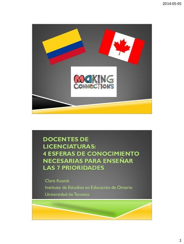 2014-05-05 1 DOCENTES DE LICENCIATURAS: 4 ESFERAS DE CONOCIMIENTO NECESARIAS PARA ENSEÑAR LAS 7 PRIORIDADES Clare Kosnik I...
