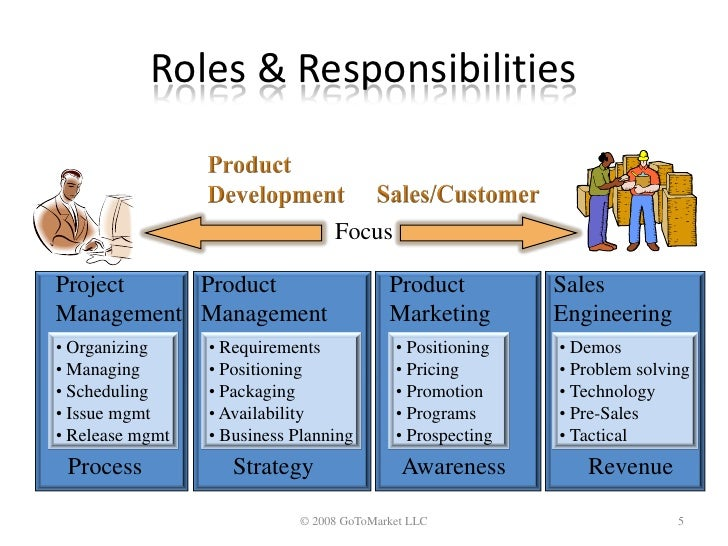 managers responsibilities and roles roles amp responsibilities focus