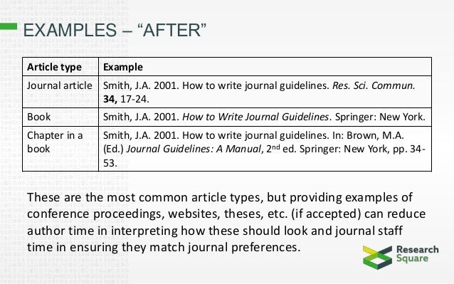 how to write an academic book review Steps for writing a good book review before you write: know what a book review is a book review tells not only what a book is about, but also how successful it is at what it.