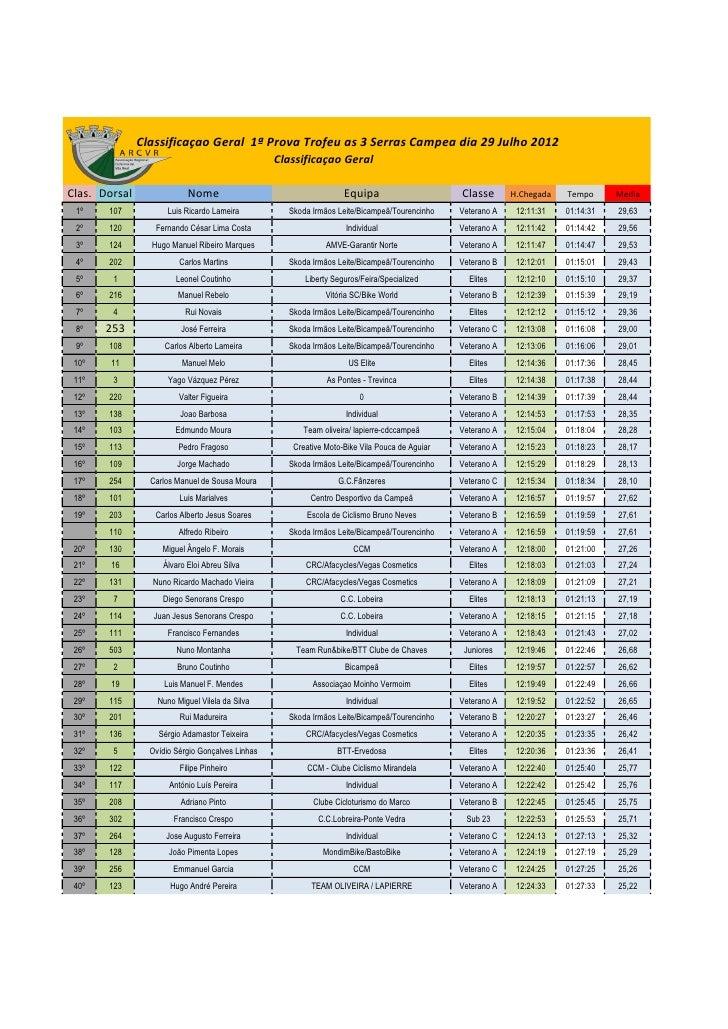 Classificaçao Geral 1ª Prova Trofeu as 3 Serras Campea dia 29 Julho 2012                                                  ...