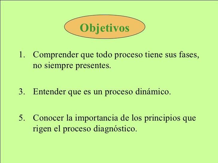 <ul><li>Comprender que todo proceso tiene sus fases, no siempre presentes. </li></ul><ul><li>Entender que es un proceso di...