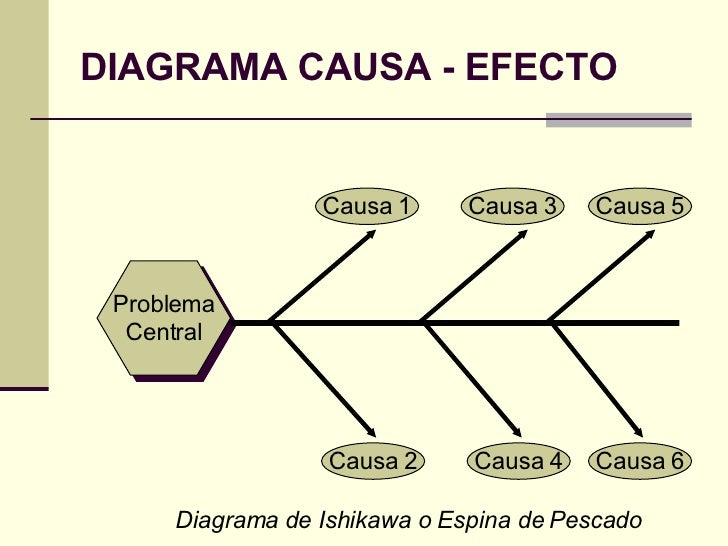 Gerencia En Salud Clase 5 A 5 B Urp 2008 Ii