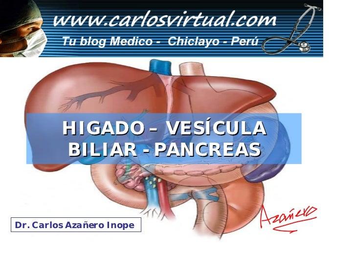 HIGADO – VESÍCULA          BILIAR - PANCREAS    Dr. Carlos Azañero Inope