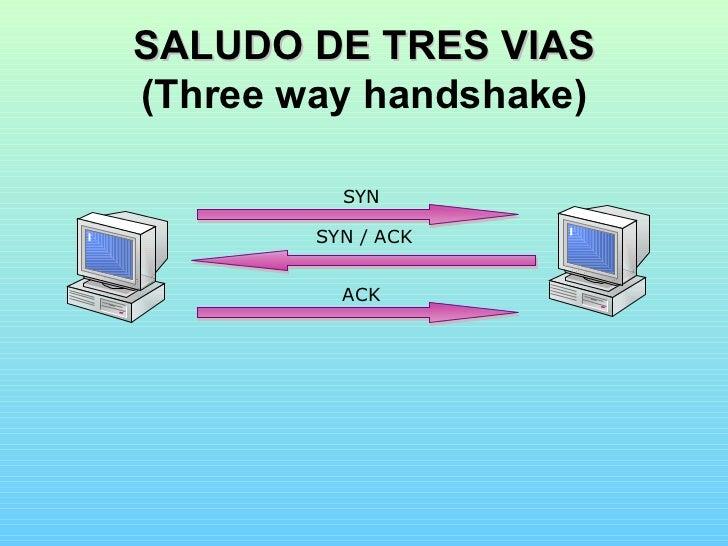 SALUDO DE TRES VIAS (Three way handshake) SYN ACK SYN / ACK