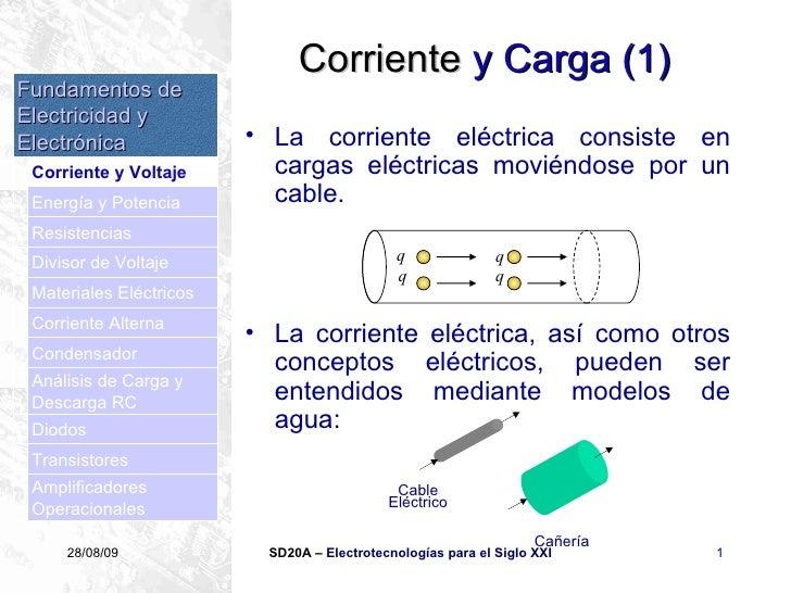 <ul><li>La corriente eléctrica consiste en cargas eléctricas moviéndose por un cable.  </li></ul><ul><li>La corriente eléc...