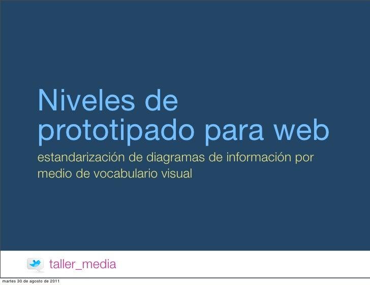 Niveles de                prototipado para web                estandarización de diagramas de información por             ...
