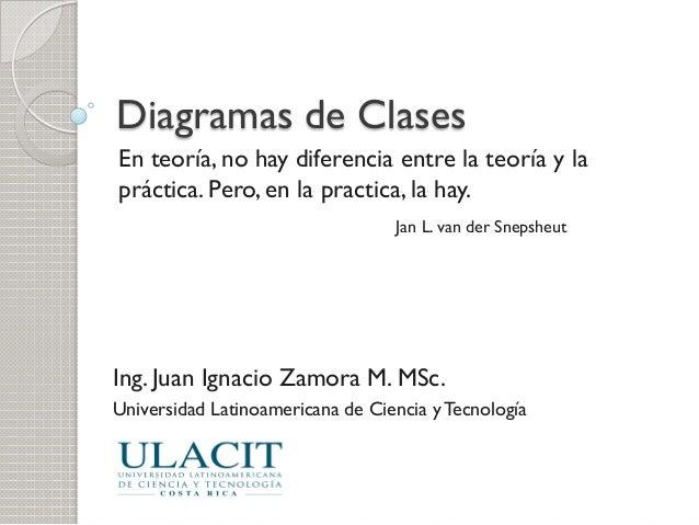 Diagramas de Clases En teoría, no hay diferencia entre la teoría y la práctica. Pero, en la practica, la hay. Jan L. van d...