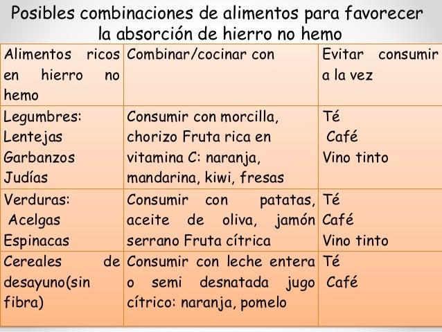 Anemia infantil promoci n de la salud alimentaci n y nutrici n infan - Alimentos ricos en fibra para ninos ...