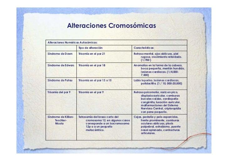Alteraciones Cromosomicas Alteraciones Cromosómicas x