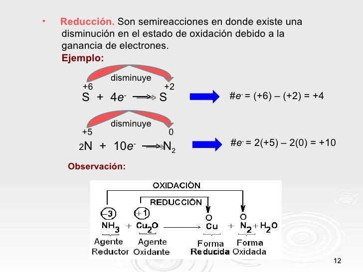 Resultado de imagen de - La tercera, la oxidación y, ligada a ella, la reducción (reacciones de óxido-reducción)