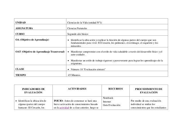 UNIDAD  Ciencias de la Vida (unidad Nº1)  ASIGNATURA  Ciencias Naturales  CURSO  Segundo año básico  OA (Objetivo de Apren...