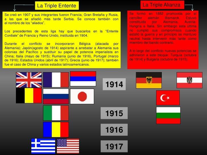 Triple alianza 2 guerra mundial